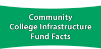 Community College Infrastructure Fund Facts