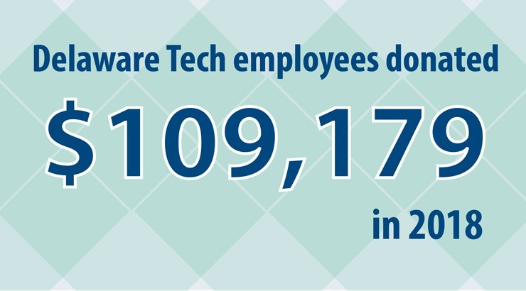 Delaware Tech employees donated $109,179 in 2018